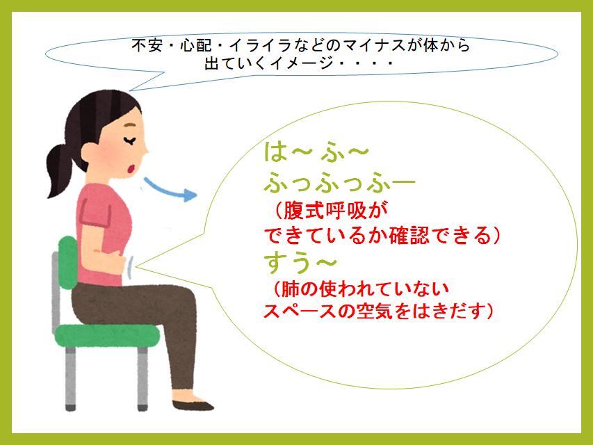 f:id:koizumitougouiryou:20180712205255p:plain