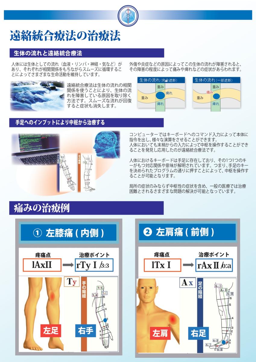 f:id:koizumitougouiryou:20201101104134p:plain
