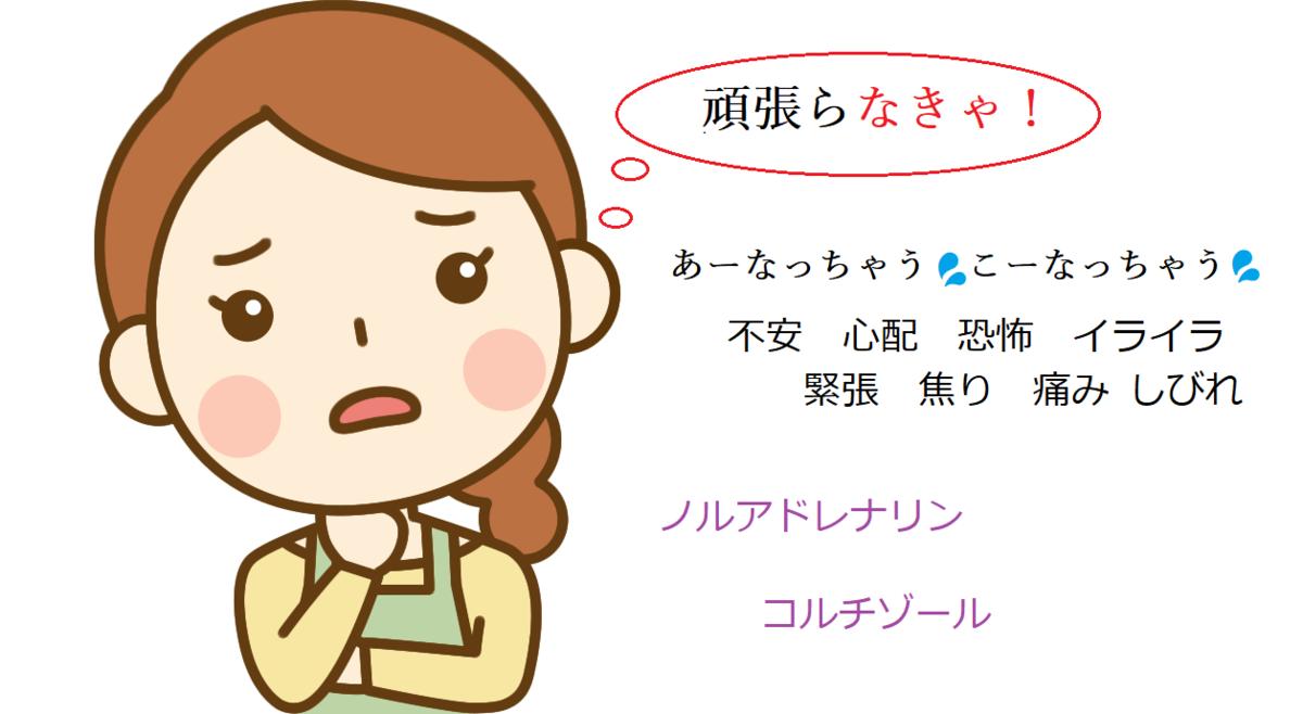 f:id:koizumitougouiryou:20201204184557p:plain