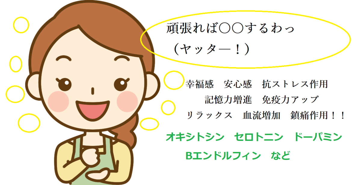 f:id:koizumitougouiryou:20201204190457p:plain