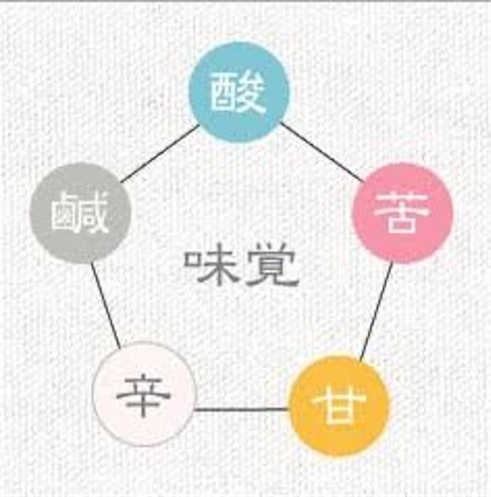f:id:koji-tamura0929:20170918020715j:image