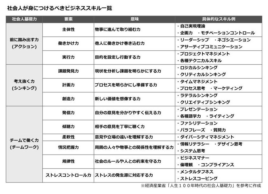 f:id:koji_shikouya:20190223195101j:plain