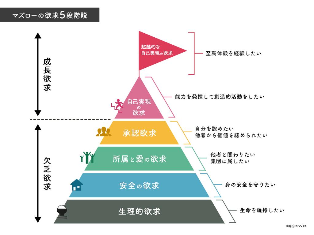 f:id:koji_shikouya:20190304232152p:plain