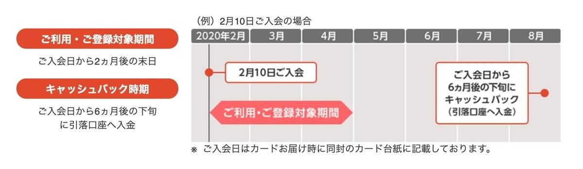 f:id:kojiki-arukikata:20200504092825j:plain