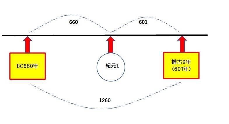 f:id:kojikint70:20200601072220j:plain