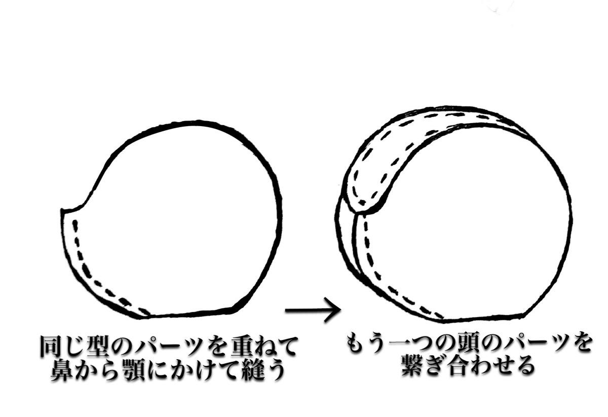 f:id:kojikoji4253:20210117164131j:image