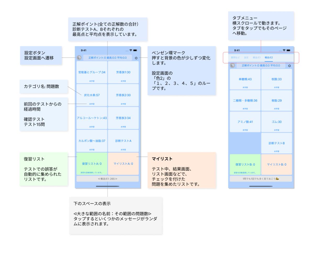 f:id:kojimachi:20210718193003p:plain