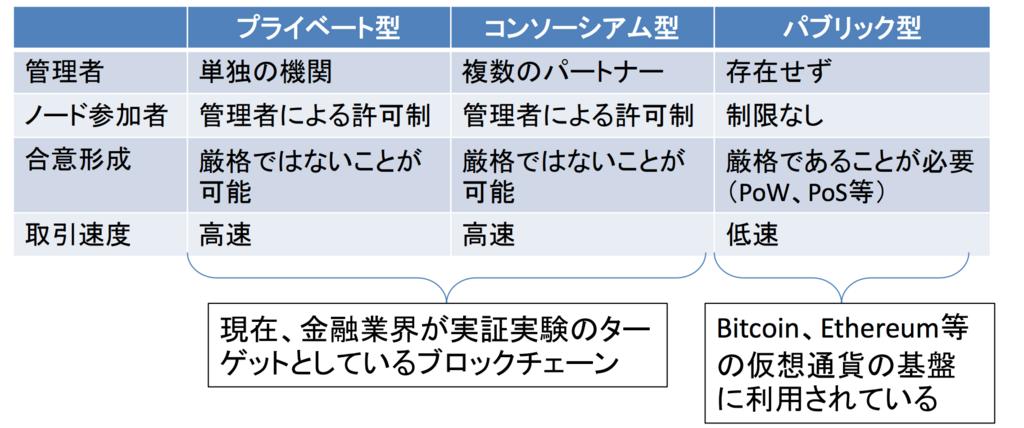 f:id:kojitakahashi6:20171115160604p:plain