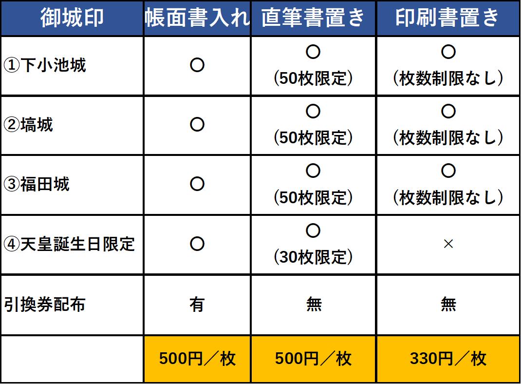 f:id:kojodan:20200215072136p:plain