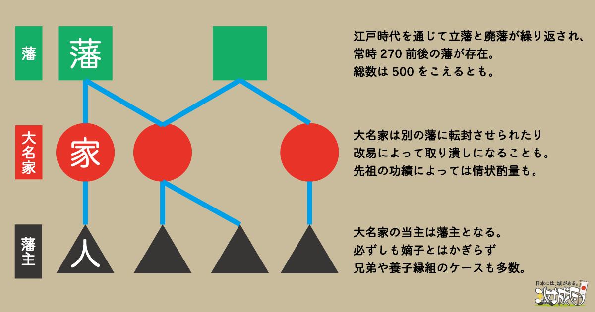 f:id:kojodan:20200519172924p:plain