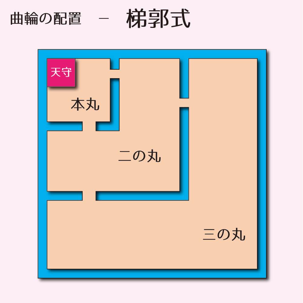f:id:kojodan:20200908090945p:plain