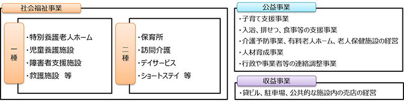 f:id:kokeey:20190918134410j:plain