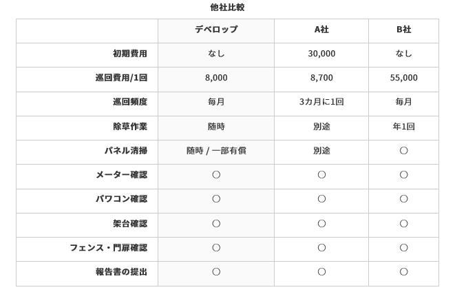 f:id:kokeey:20200401104342p:plain