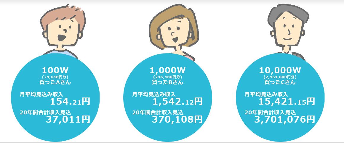 f:id:kokeey:20200615104041p:plain