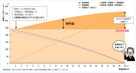 f:id:kokeey:20200828152848p:plain