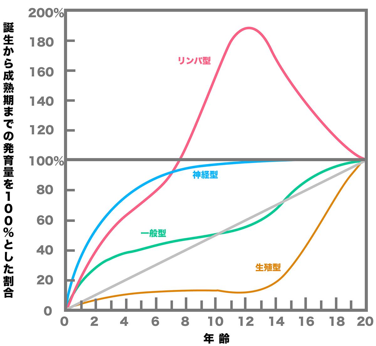 f:id:kokeey:20201215094515p:plain