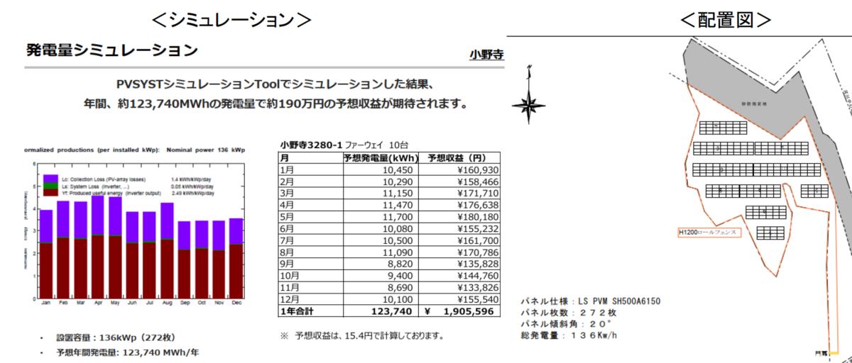 f:id:kokeey:20210120164608p:plain