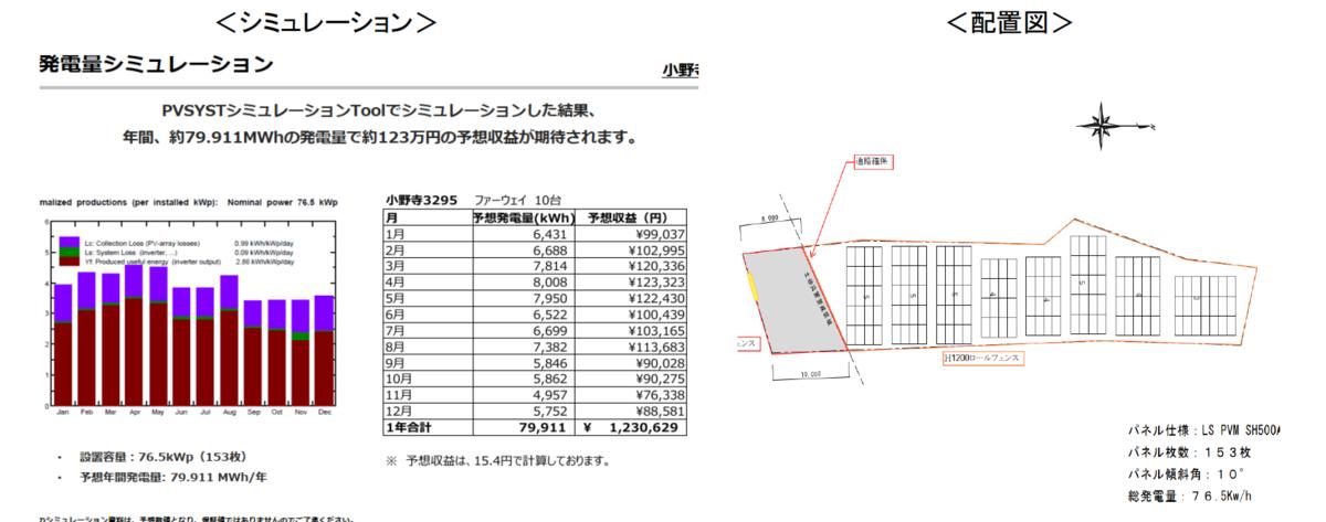 f:id:kokeey:20210120164712p:plain