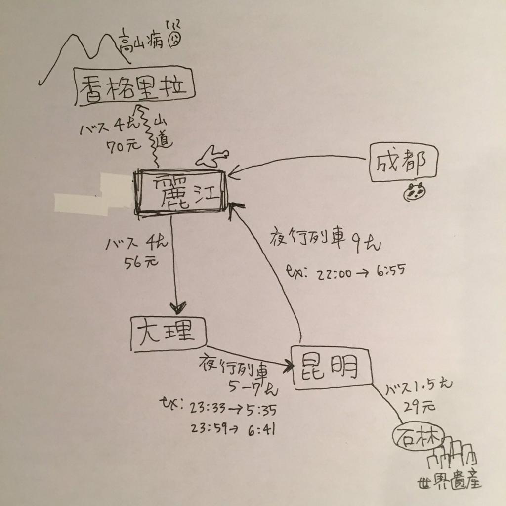f:id:kokeshiyamada:20170718205739j:plain