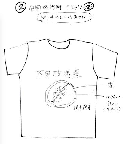 f:id:kokeshiyamada:20180805000825p:plain