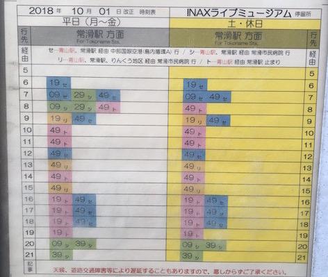 f:id:kokeshiyamada:20190326211238j:plain