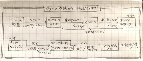 f:id:kokeshiyamada:20190515170935j:plain