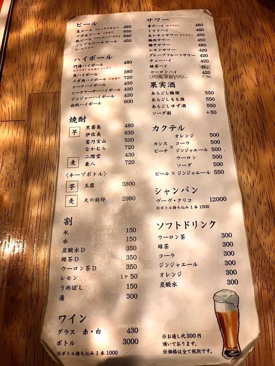 門傳(もんでん)吉祥寺店のドリンクメニュー2