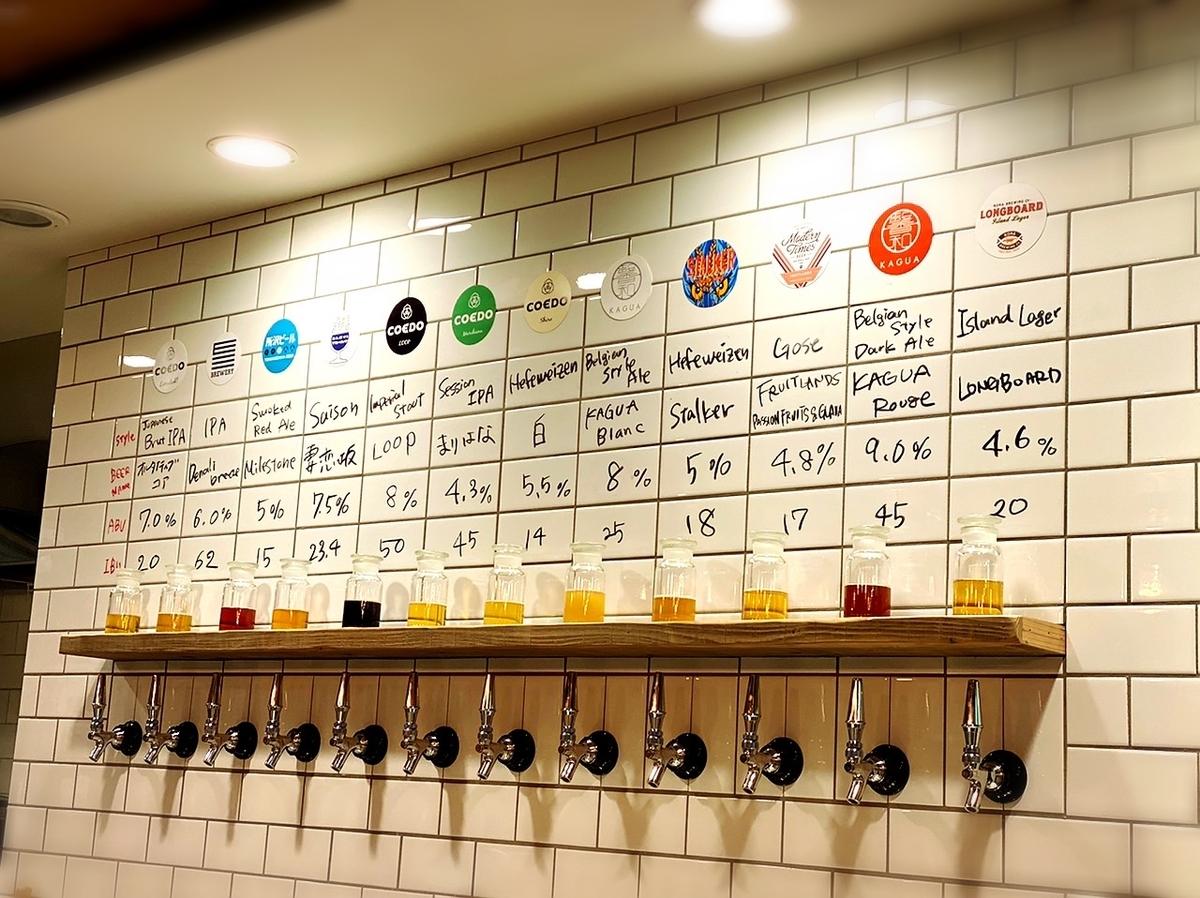 クラフトビールの説明