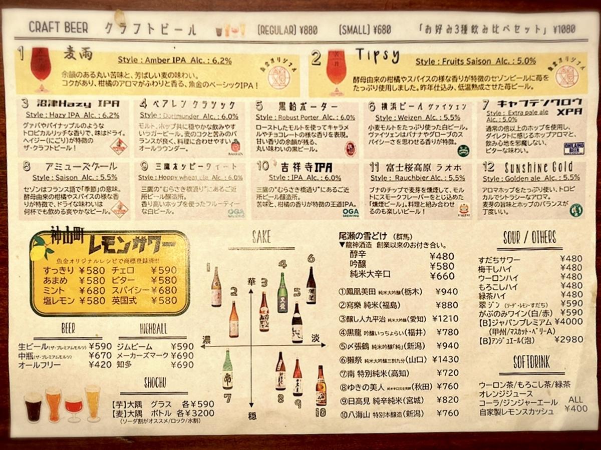 「魚金マグロ食堂 吉祥寺店」のメニューと値段3