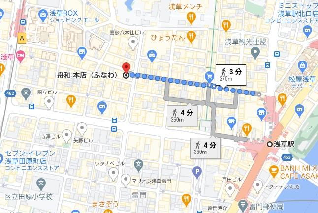 「舟和 本店」への行き方と店舗情報