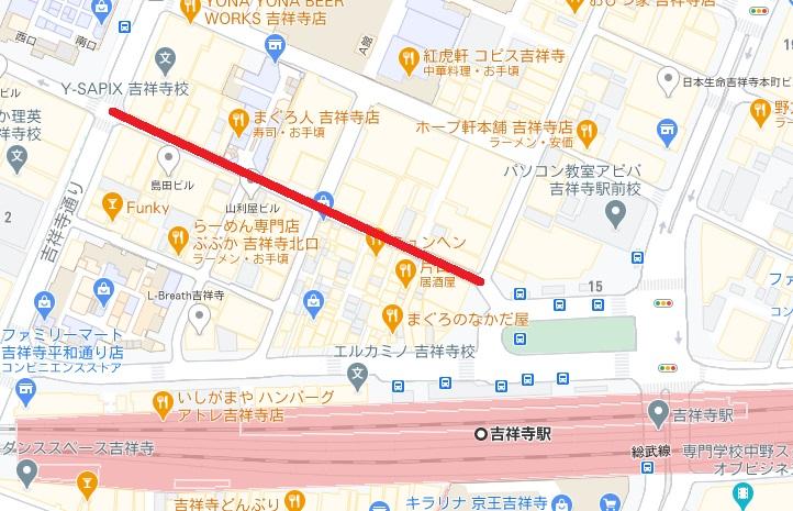吉祥寺ダイヤ街はどこ?