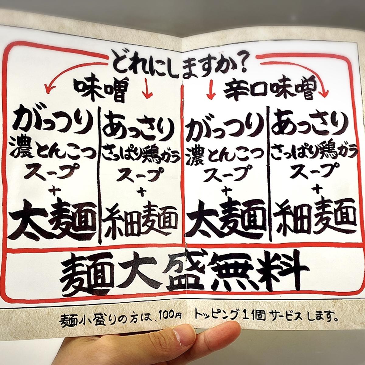 【茅場町】大盛り無料で美味しい味噌ラーメンを堪能できるお店!深夜営業しているので〆利用にも2