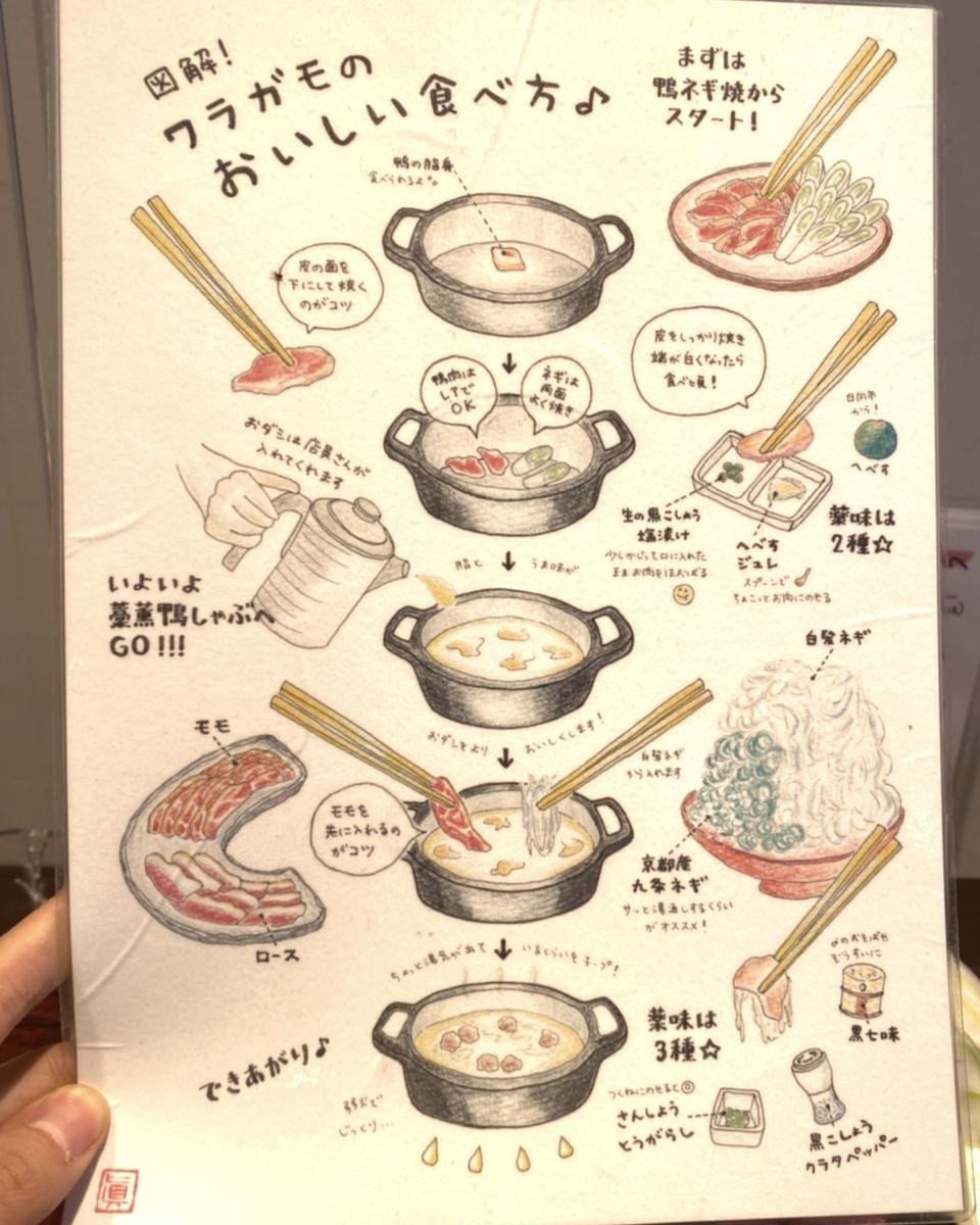 「ワラガモ 藁ウ鴨ニハ福来ル」の美味しい鴨ネギ焼きの焼き方