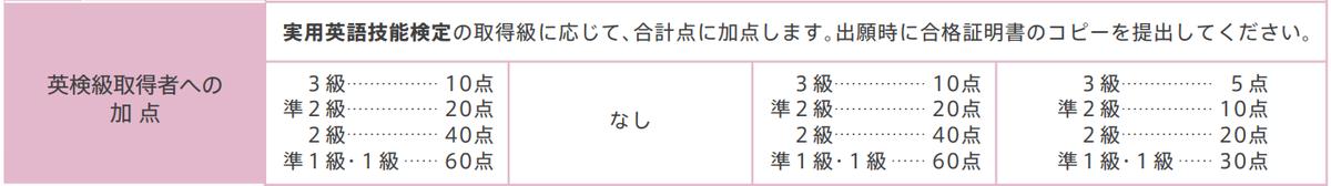 f:id:kokinwaka3:20210413144514p:plain
