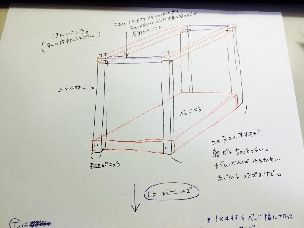 f:id:kokiyu666:20180324110541j:plain