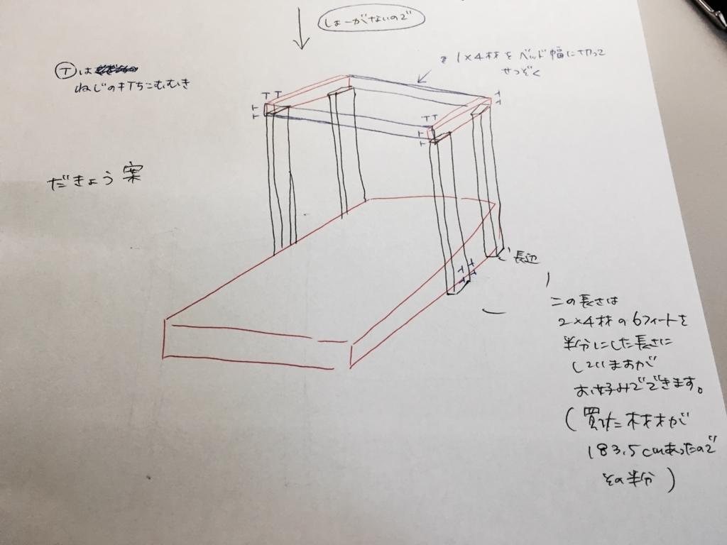 f:id:kokiyu666:20180324110630j:plain