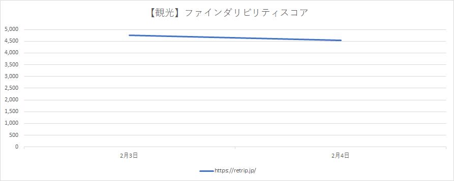 f:id:kokkokoou:20170204162132p:plain