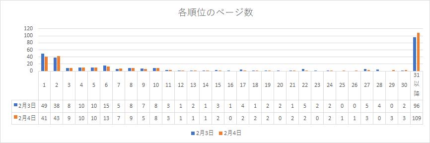 f:id:kokkokoou:20170204162643p:plain