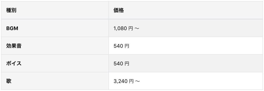 f:id:kokkokoou:20180809014242p:plain