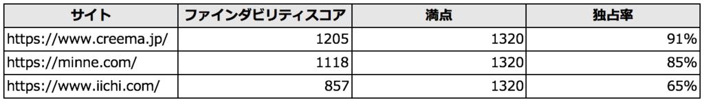 f:id:kokkokoou:20180815030734p:plain