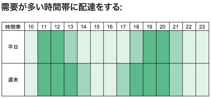 f:id:kokkokoou:20180908230745p:plain