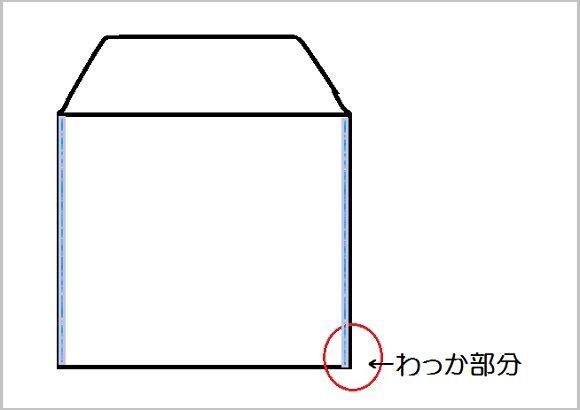 f:id:kokodayokounotori:20180601102856j:plain