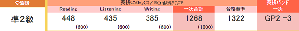 f:id:kokodayokounotori:20200127120507p:plain
