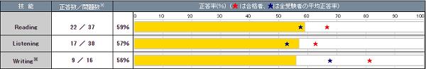 f:id:kokodayokounotori:20200127122841p:plain
