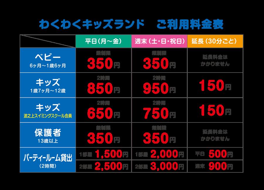 f:id:kokohare:20170124002757p:plain