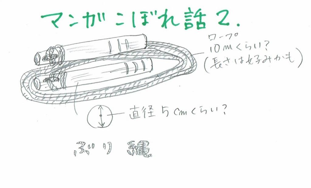 f:id:kokokarahajimeru:20161111165848j:plain