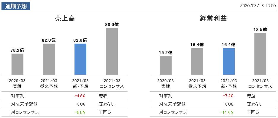 f:id:kokore0:20200814215502p:plain