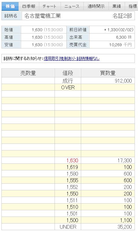 f:id:kokore0:20210203195941p:plain