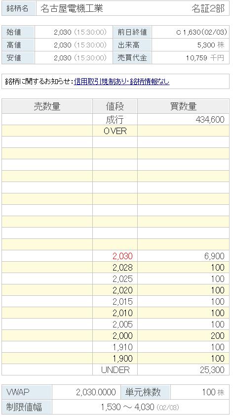 f:id:kokore0:20210204210321p:plain