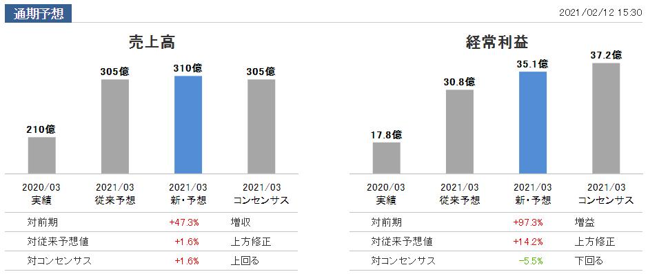 f:id:kokore0:20210212232352p:plain